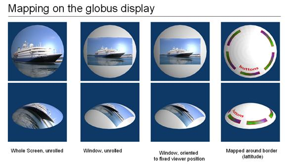 Mapping On The Globus Display